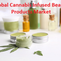 Antioxidant & Anti Inflammatory Properties Of Cannabidiol Boosting The Global Cannabis Infused Beauty Products Market