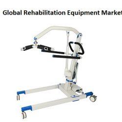 Global Rehabilitation Equipment Market Forecast