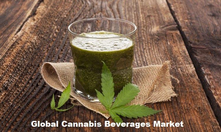 Global Cannabis Beverages Market
