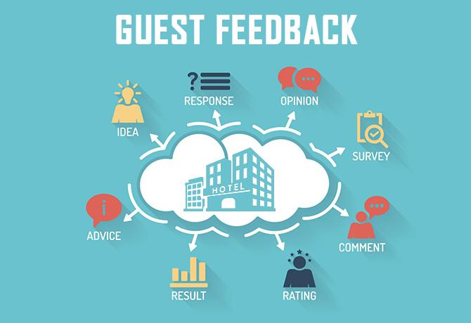 Hotel Guest Feedback and Surveying Software Market