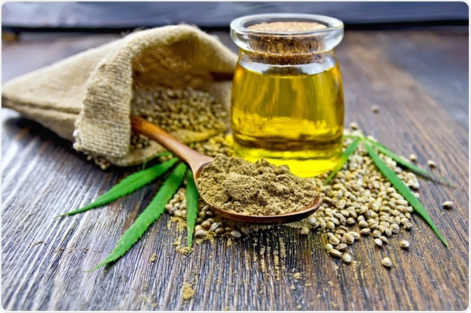 Hemp Oil Market