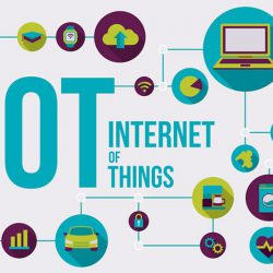 Internet of Things (IoT) Connected Devices